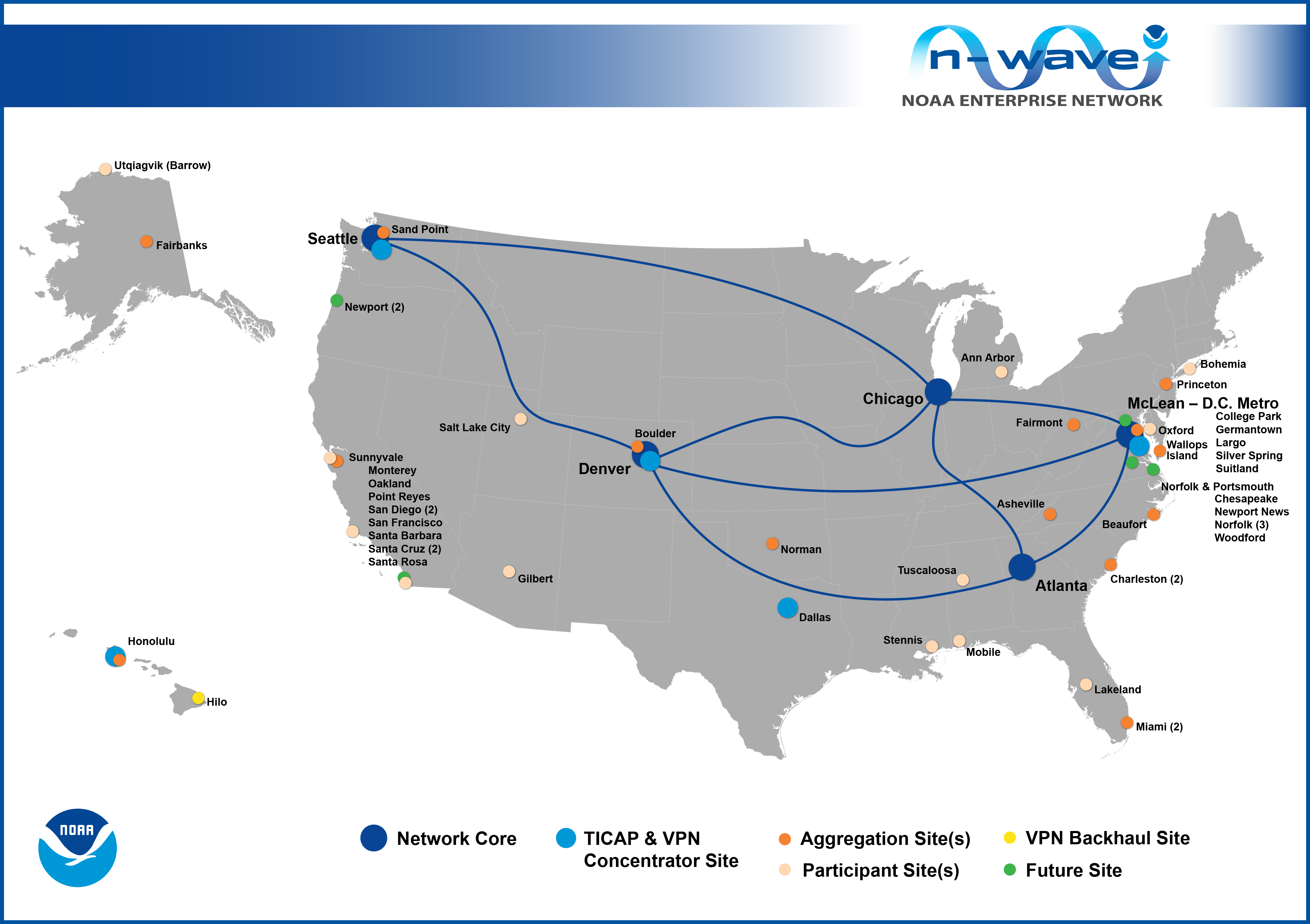 N-Wave Network Map